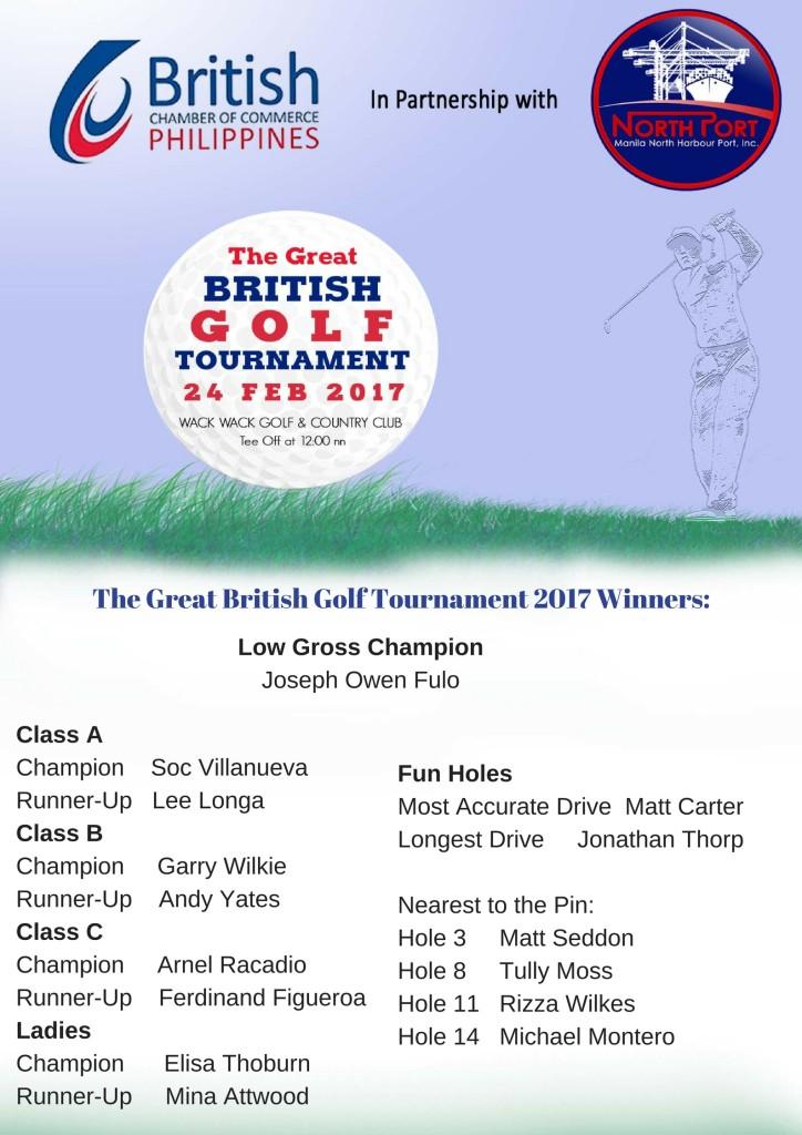 Golf Winners and Raffle Prize Winners (2)